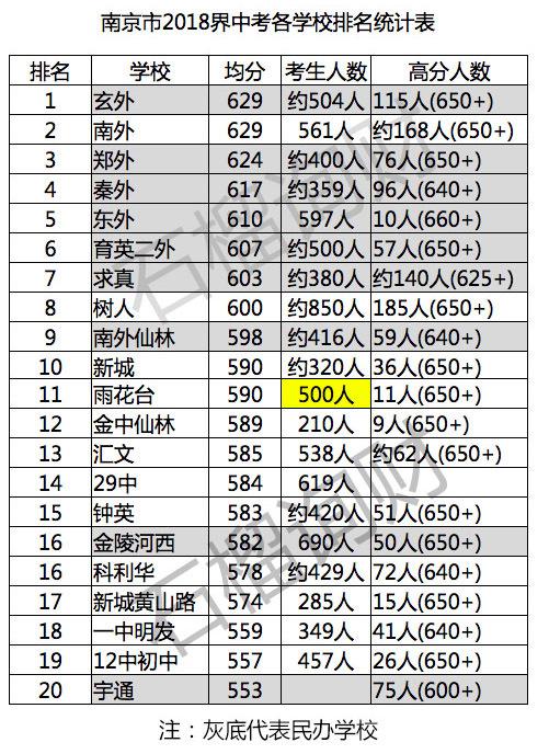 2020凤阳中考排名_凤阳花鼓