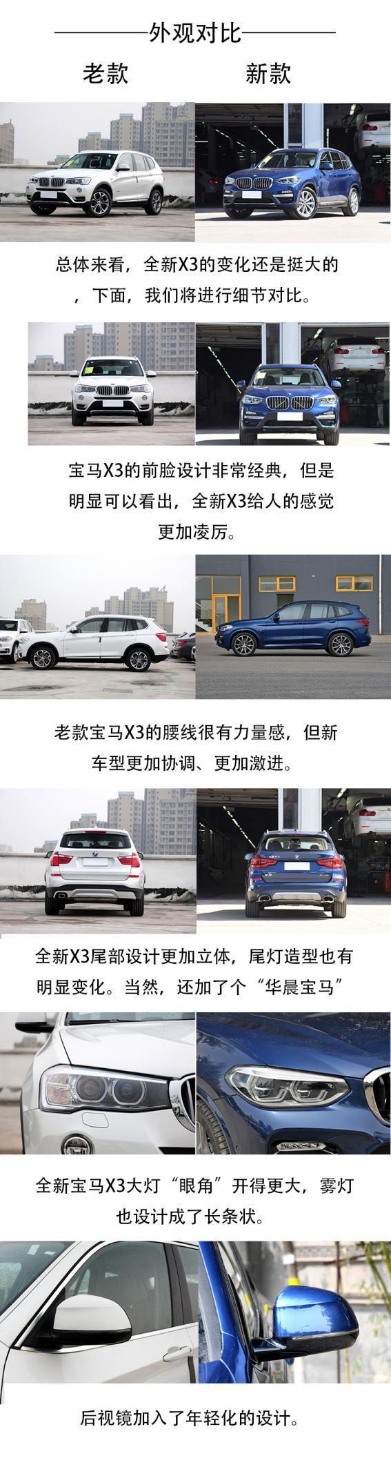 全新一代宝马X3正式上市,新车有哪些变化呢? - 周磊 - 周磊