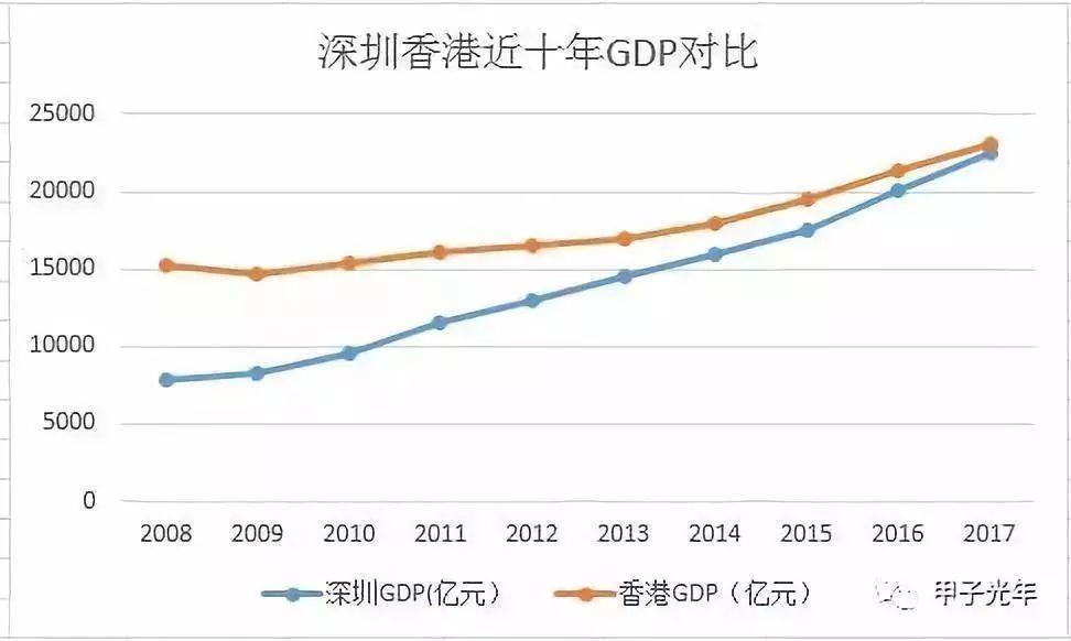 无鍚gdp_中国各省GDP总量排行榜,9省GDP超三万亿,看看有没有你的家乡