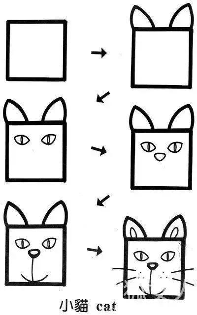 有趣的幾何簡筆畫教程!一個方,一個圓,小動物們變變變!圖片