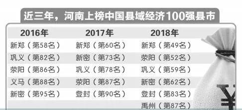 新郑人均gdp_新郑机场图片