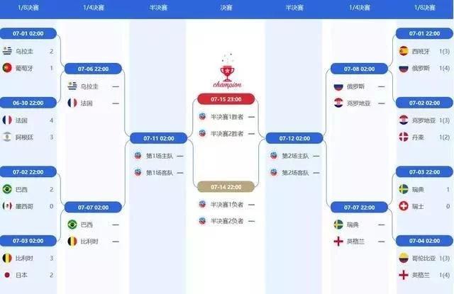 世界杯买球app 2