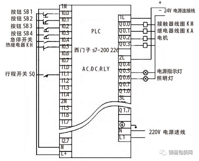 mam980面板接线图