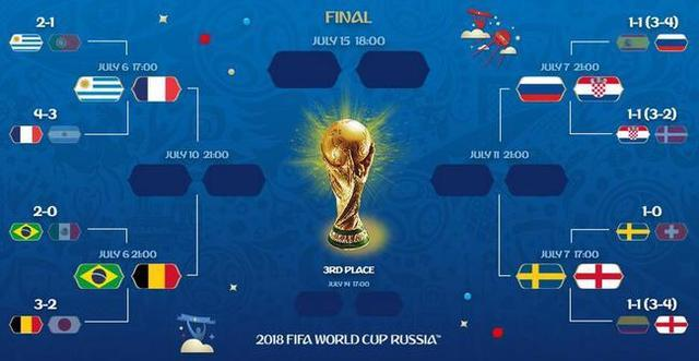 俄罗斯世界杯仅此1人:9次射门6射正进6球,有望