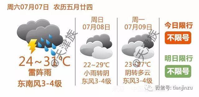 天津附近的这些个免费的古村古镇,趁着风雨还没来天也还不太热,走起喽~~
