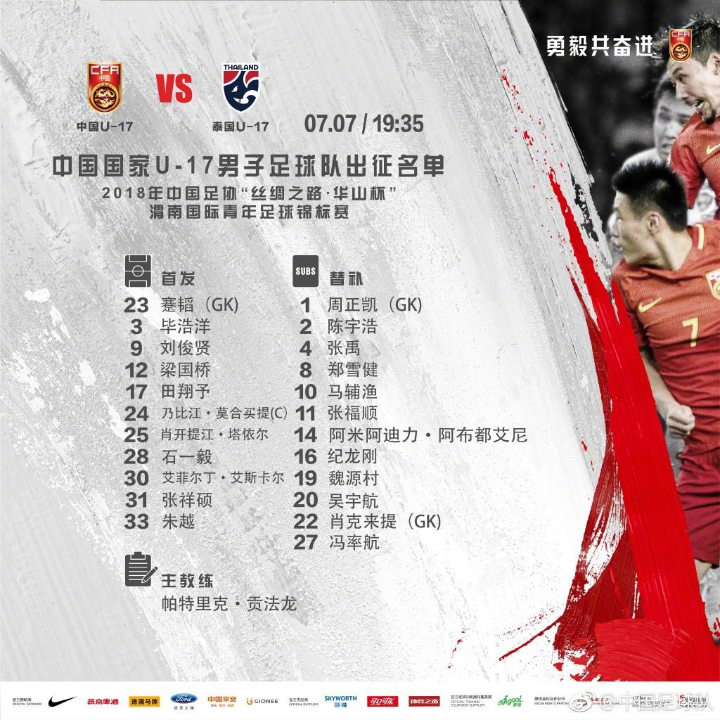 U17国青1-1泰国因净胜球劣势位居第2三战1胜2平