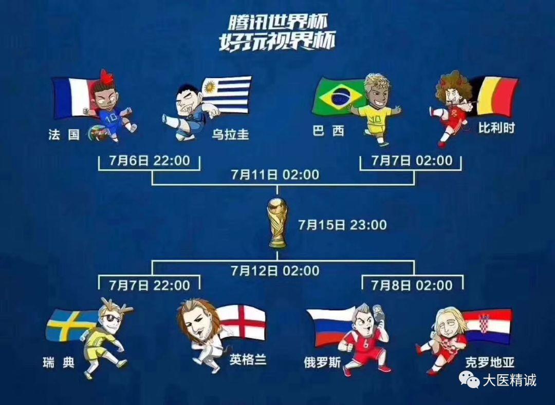 世界杯8强主帅年薪总和1530万欧元,还不如中国男足主帅一人高!