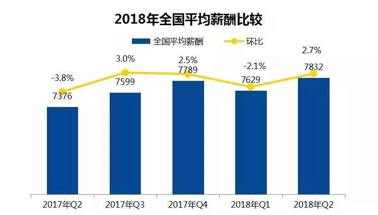 赚钱工作排行榜_中国当今十大最赚钱行业排行榜