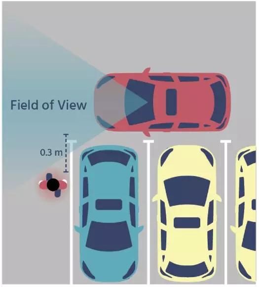 人与机器的博弈 引入RSS模型会让自动驾驶更加安全吗?