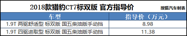 2018款猎豹CT7正式上市 售8.98-11.38万元