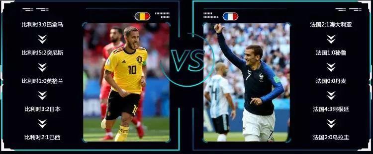 史上最冷世界杯四强的背后——体系和天赋之战