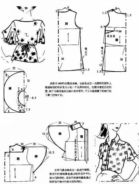 发一组收藏的衣袖裁剪图