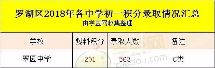 2016年5月份福建节城市空气品质排名