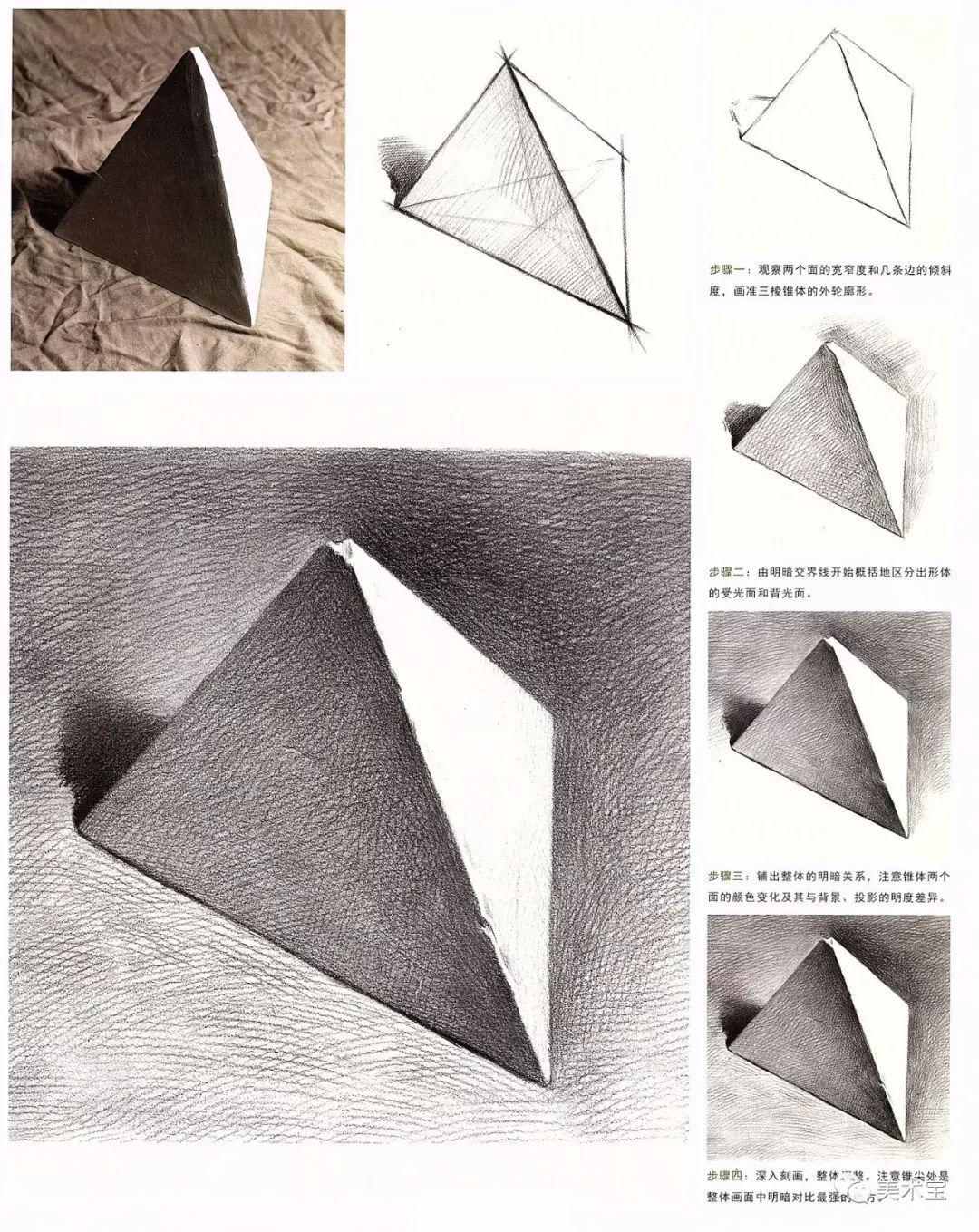 棱柱棱锥直观图及多面体.pptx-原创力文档