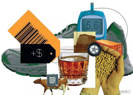 详解美中关税对美国各产业的影响