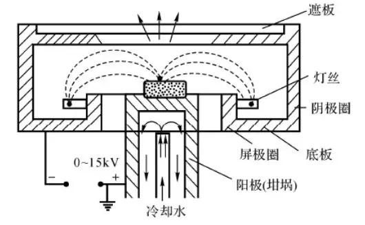 电路 电路图 电子 工程图 平面图 原理图 530_327