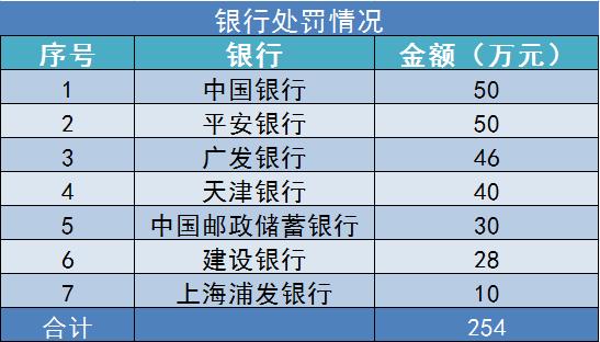 5月14日,中国银保监会召开的深化整治银行业和保险业市场乱象工作推进会议强调,持续深化整治保险业市场乱象。所以,下半年强监管、严处罚仍是保险业治理的重要执法导向。