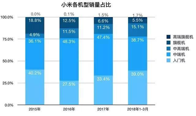 小米上市首日破发,股价低迷将会成为常态吗?-烽巢网