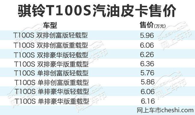 5.66万—7.78万元 骐铃T100皮卡24款车型在售