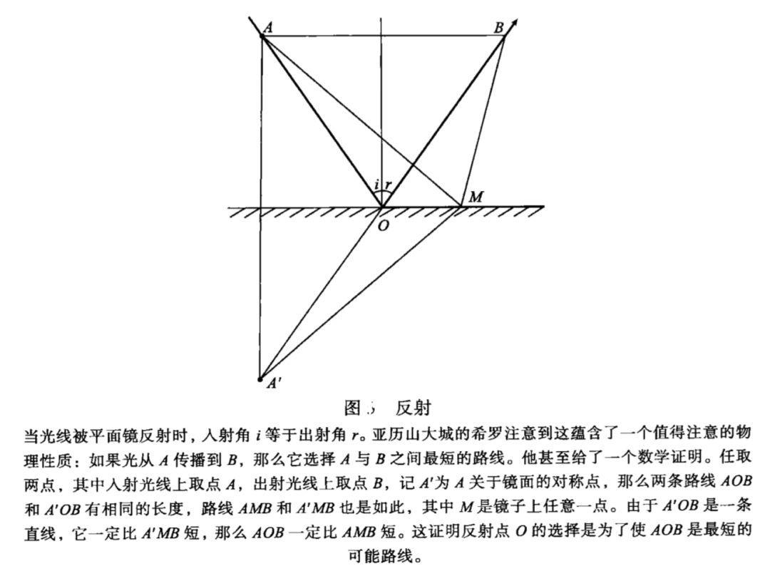 费马原理的数学表达式_中考数学费马点问题