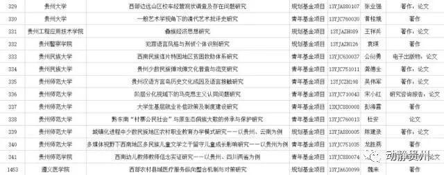 涉及到贵州省的14个项目