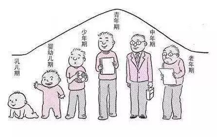 【健康】佛山男女平均身高男人养生保健体重出炉!快看看你达标了吗?