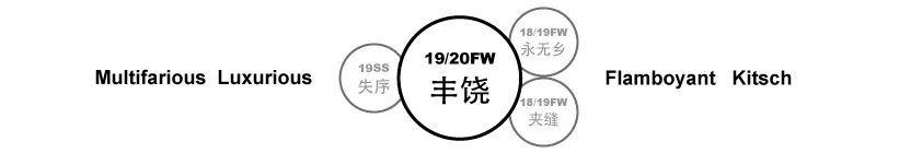 FORECOLOR 19/20秋冬潮流趋势解析
