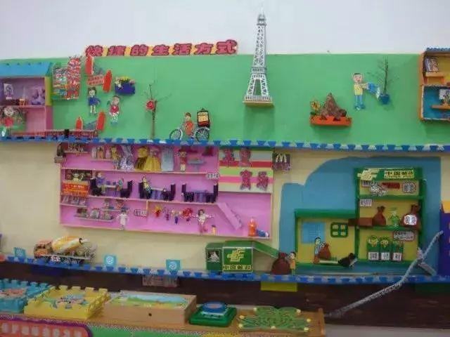 100张区角布置图曝光,好看又实用,这才是幼儿园该有的图片