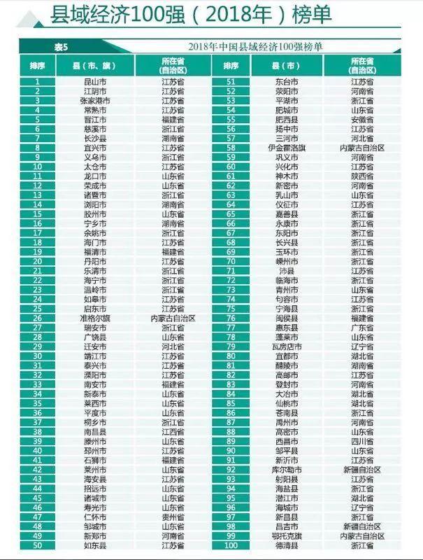 嘉兴县市经济总量排名_嘉兴红船图片