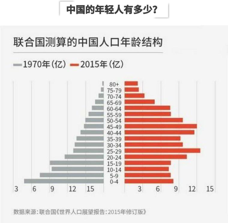 人口争夺_人口争夺越发激烈,江西取消落户限制,购房需求会变多吗