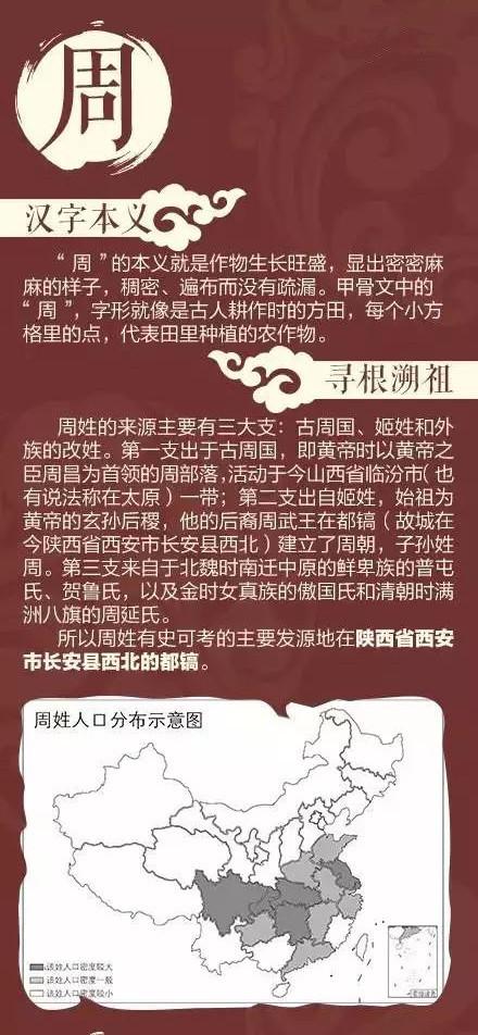黄氏的人口_八大历史上从未衰落的姓氏,原来都有这些古人代表