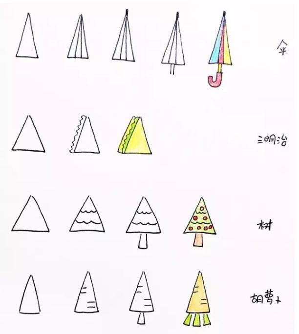 三角形蛋糕简笔画彩色图片
