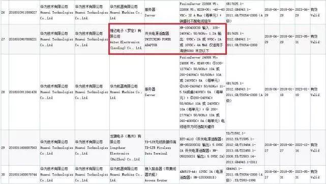 Adobe 搜集中国用户隐私,华为 40W 快充被曝光,小