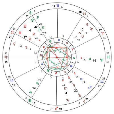 新月发生牵手10:48巨蟹座喜欢时间第四宫,水相星座,属方向,黄道南.狮子座位于阴性吗图片