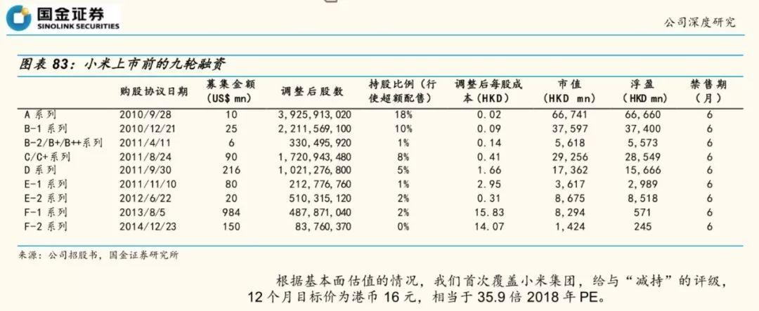 小米大涨市值4800亿!雷军身家超越刘强东、李彦宏等,还有谁是赢家?