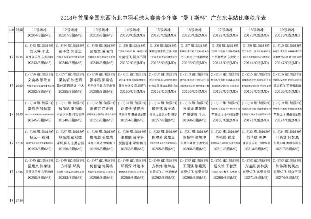 2018年首届全国东西南北中羽毛球大赛青少年赛 曼丁斯杯 广东东莞站大赛活动日程 秩序表及对阵表公布