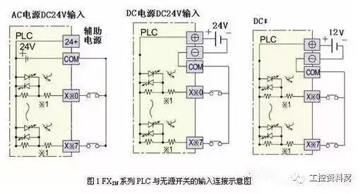 无源开关的接线 fx2n系列plc只有直流输入,且在plc内部,将输入端与