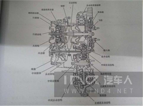 机器式无级主动变速器(cvt)浅析液压无级变速器原理图片