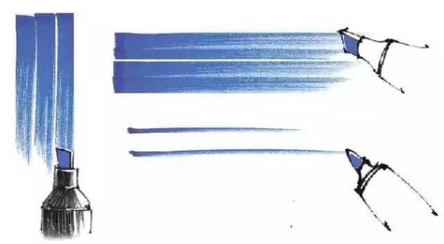 干货 | 马克笔如何用笔和上色秘笈都在这里!67 作者:千叶老师 帖子ID:2793