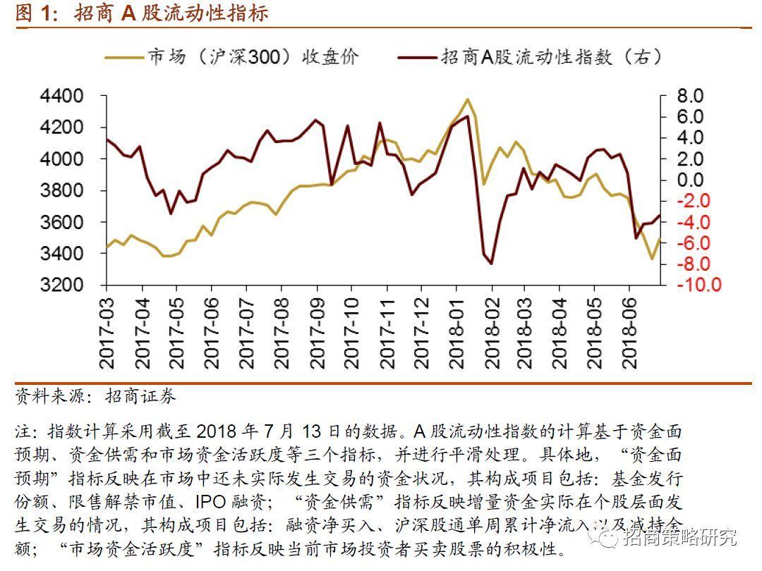 保险资金权益投资占比止跌回升,重要股东净增持——金融市场流动性与监管动态