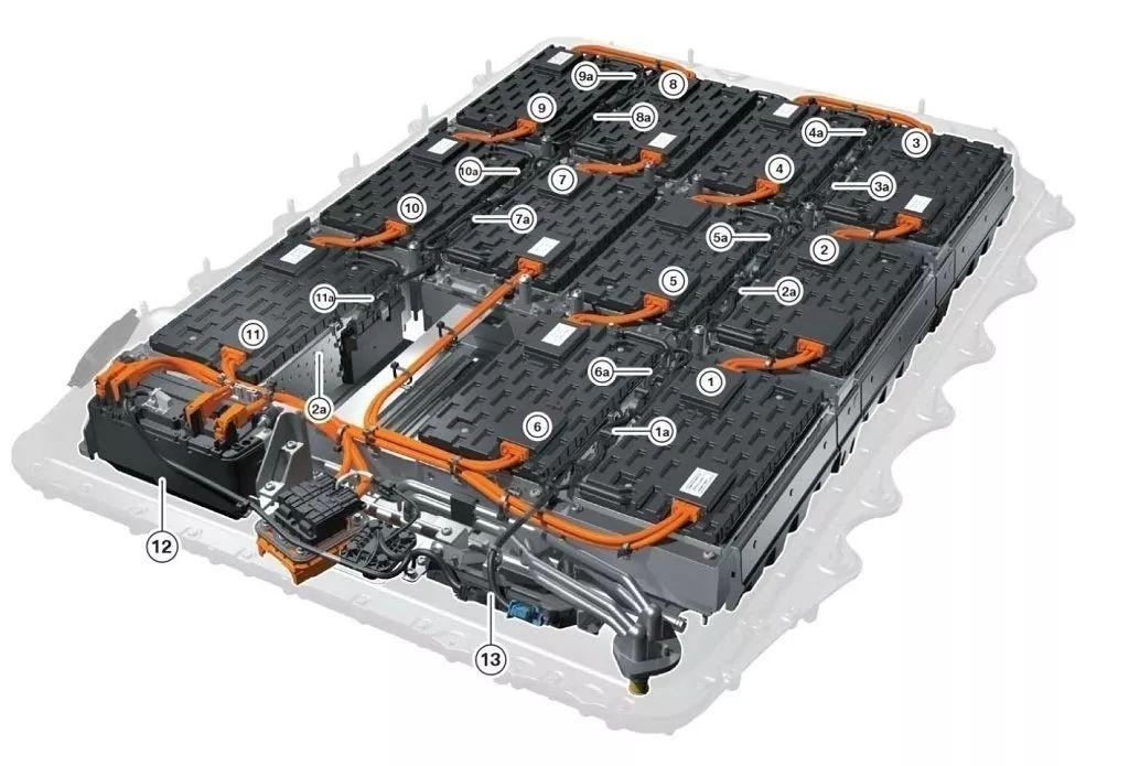 宝马f49phev混合动力电动车-高压蓄电池第四篇-电池模块图片