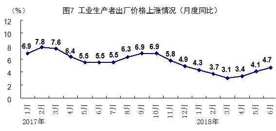 泰国最近几年的gdp增长率_经济 国际主要原材料上涨 全球步入通胀时代