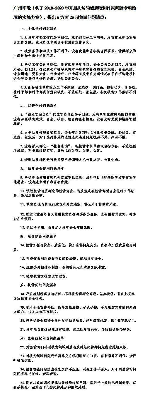广州市:印发《关于2018-2020年开展扶贫领域腐败和作风问题专项治理的实施方案》 提出25项扶贫领域负面清单