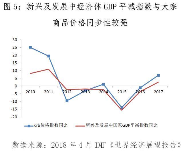 名义GDP如何计算_人民的名义(2)
