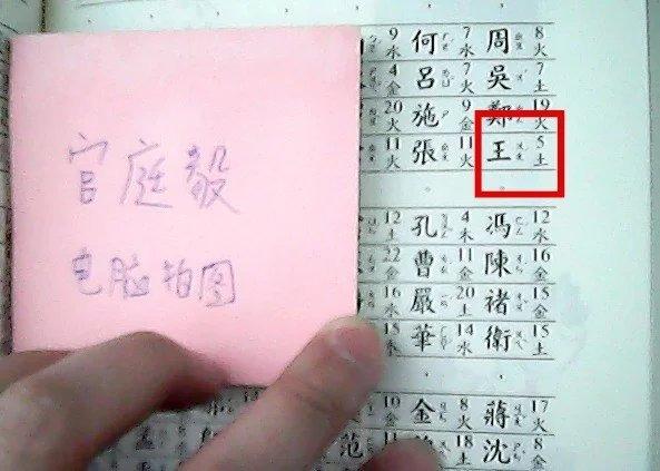 关于姓氏 王 的正确笔画 起名专用