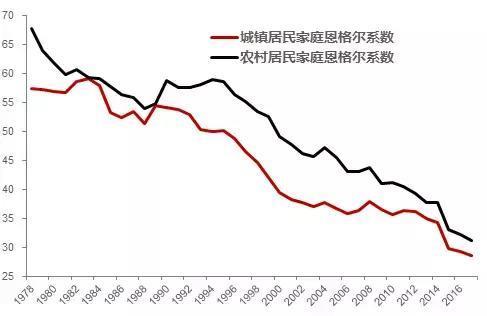 二0二一年沈阳大连gdp多少_山东青岛与东北大连的2020上半年GDP出炉,两者排名怎样
