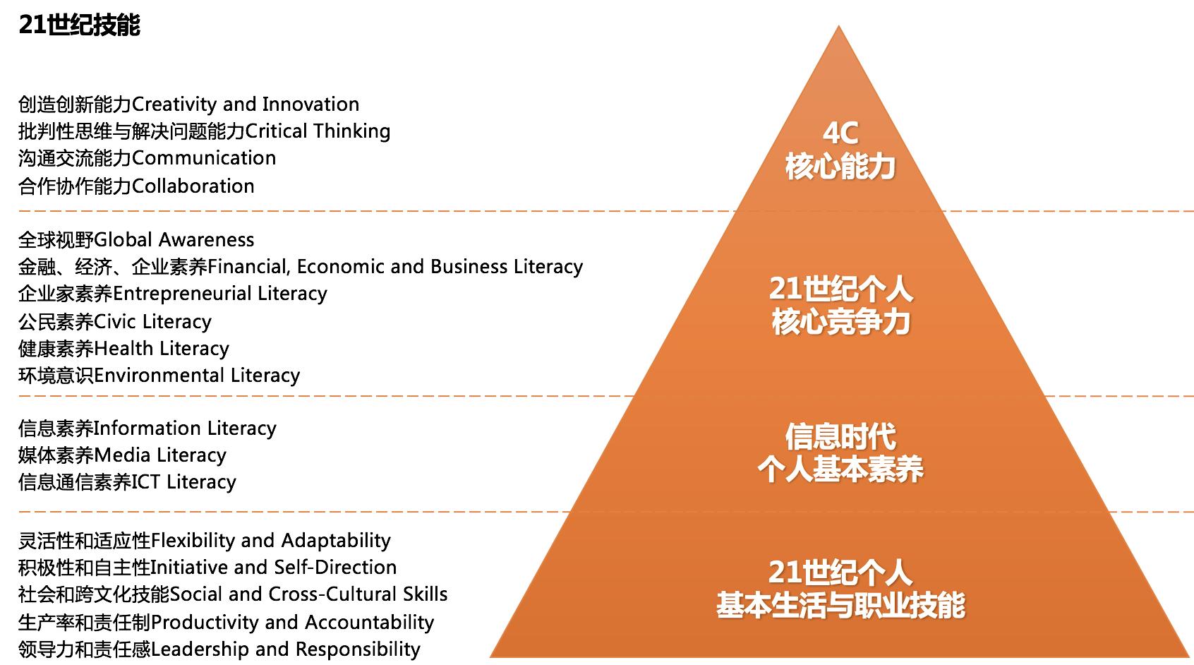 【GET·夏】北师大李玉顺:教育信息化2.0重点关注质变,引领生态变革