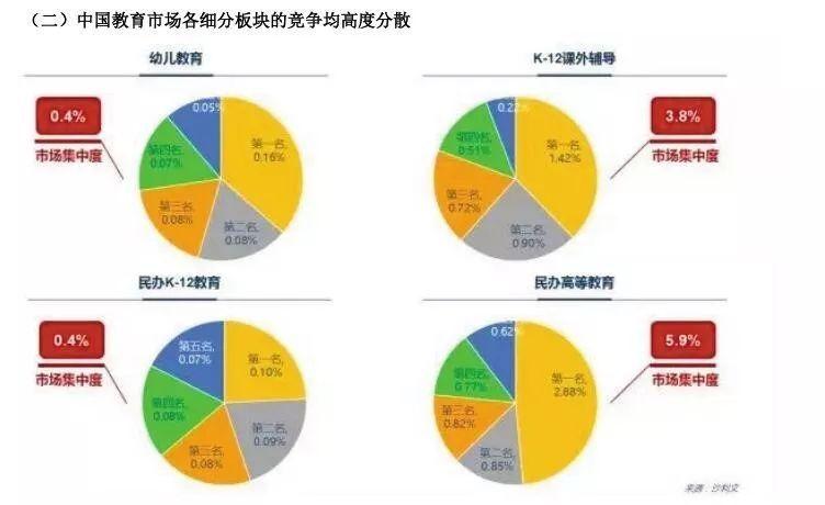 """民办教育集团为何""""齐袭""""港股?"""