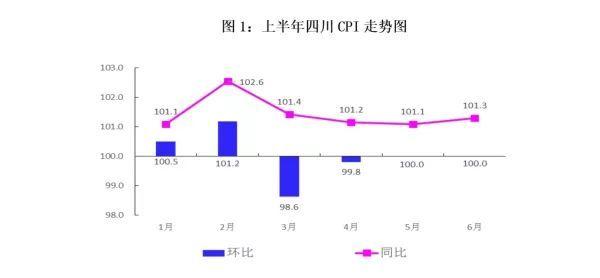 四川省人均可支配收入_人均可支配收入