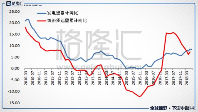 gdp增速放缓_15省区市GDP增速跑赢全国重庆大放缓辽宁大回暖